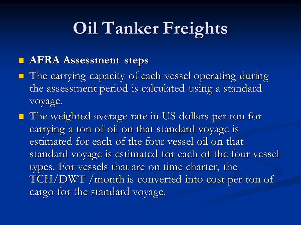 Oil Tanker Freights AFRA Assessment steps