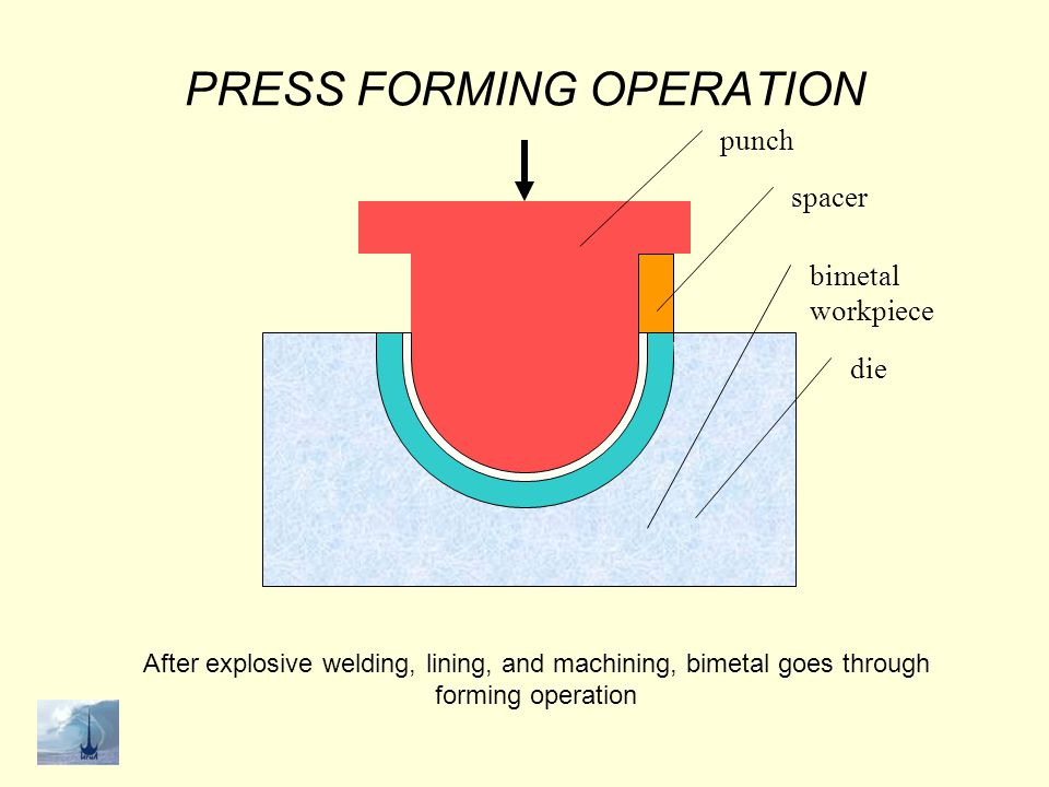 PRESS FORMING OPERATION