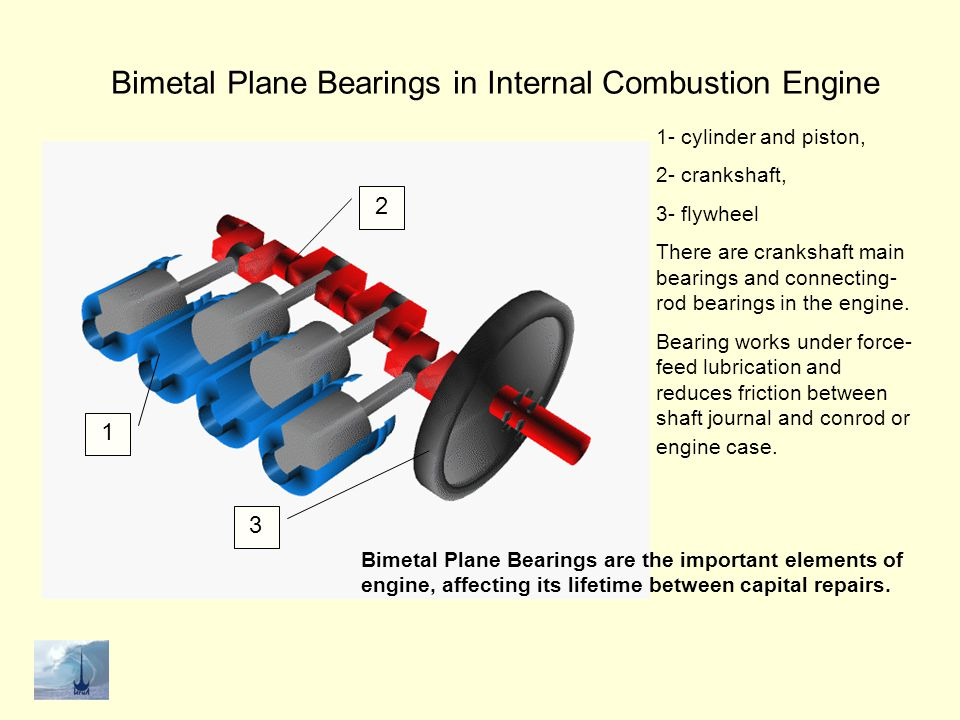 Bimetal Plane Bearings in Internal Combustion Engine