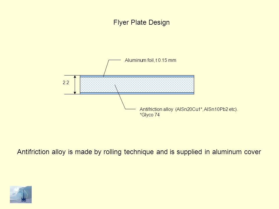 Flyer Plate Design 2.2. Antifriction alloy (AlSn20Cu1*, AlSn10Pb2 etc). *Glyco 74. Aluminum foil, t 0.15 mm.
