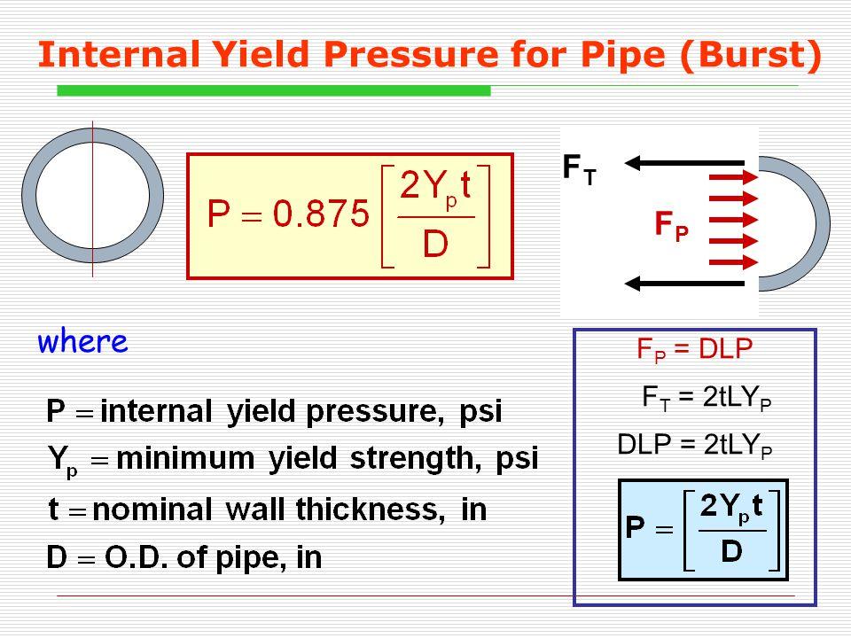 Internal Yield Pressure for Pipe (Burst)