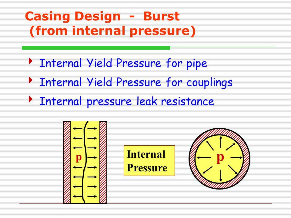 Casing Design - Burst (from internal pressure)