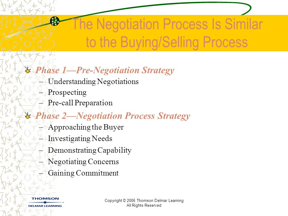 The Negotiation Process Is Similar to the Buying/Selling Process