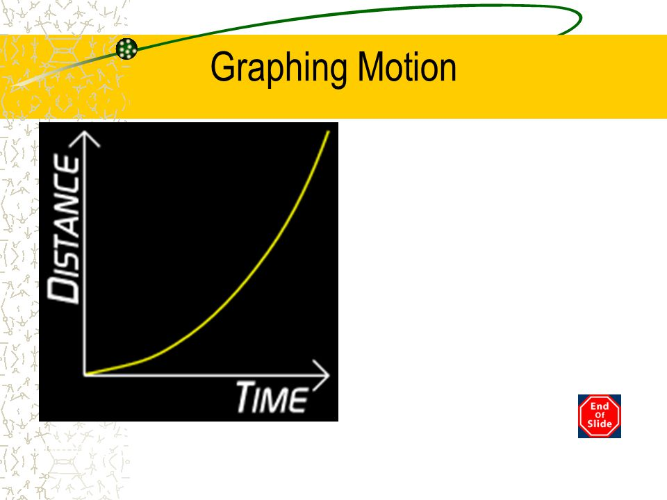 Graphing Motion Position (distance) vs. Time Graphs