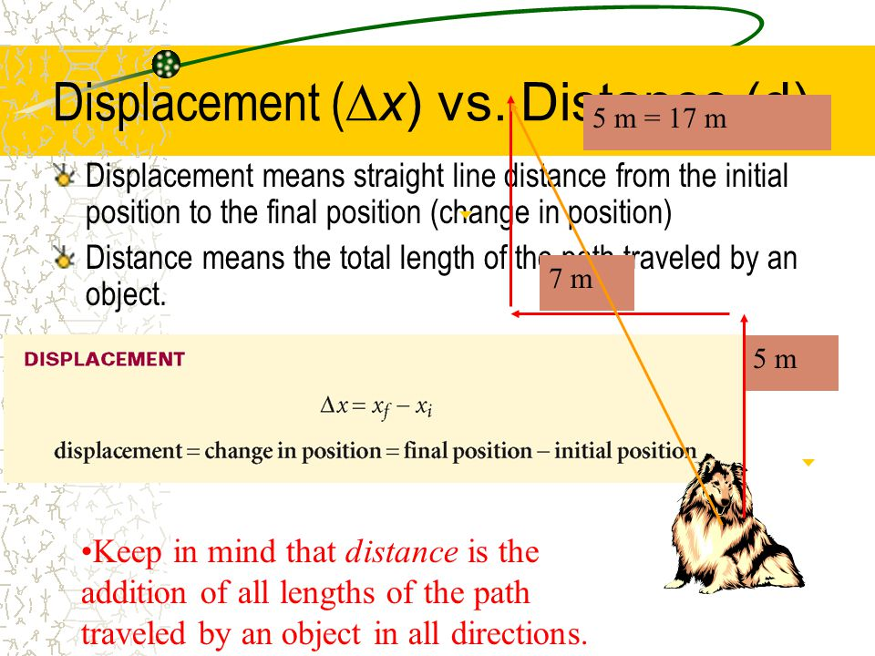 Displacement (x) vs. Distance (d)