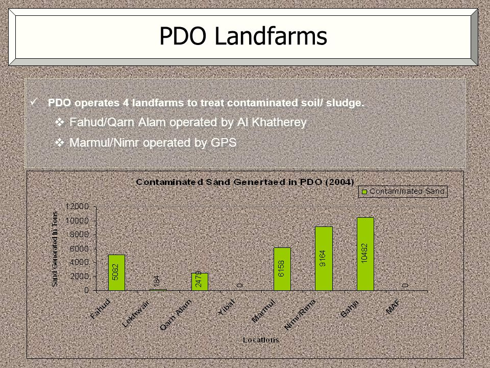 PDO Landfarms Fahud/Qarn Alam operated by Al Khatherey