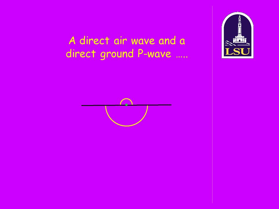 A direct air wave and a direct ground P-wave …..