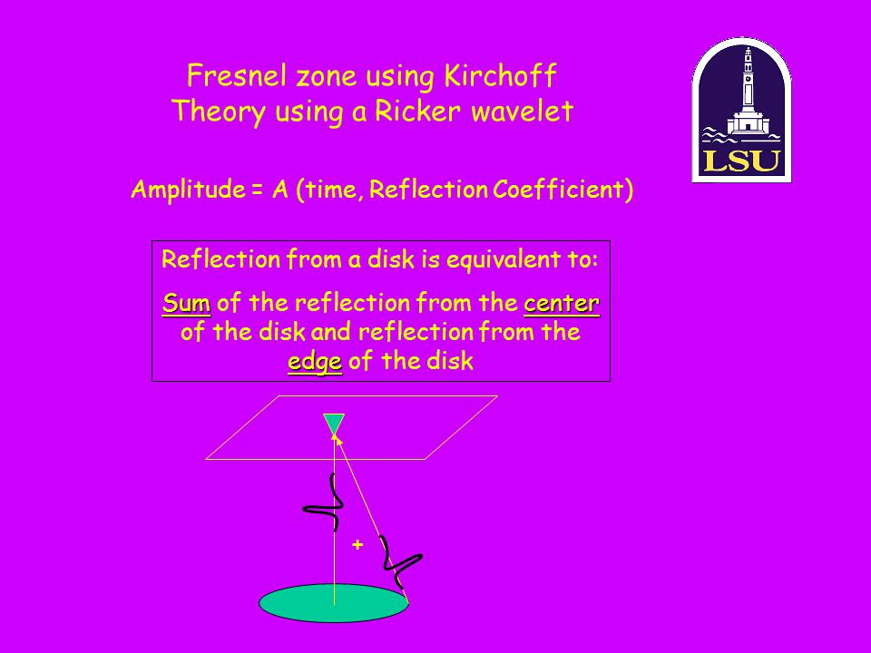 Fresnel zone using Kirchoff Theory using a Ricker wavelet