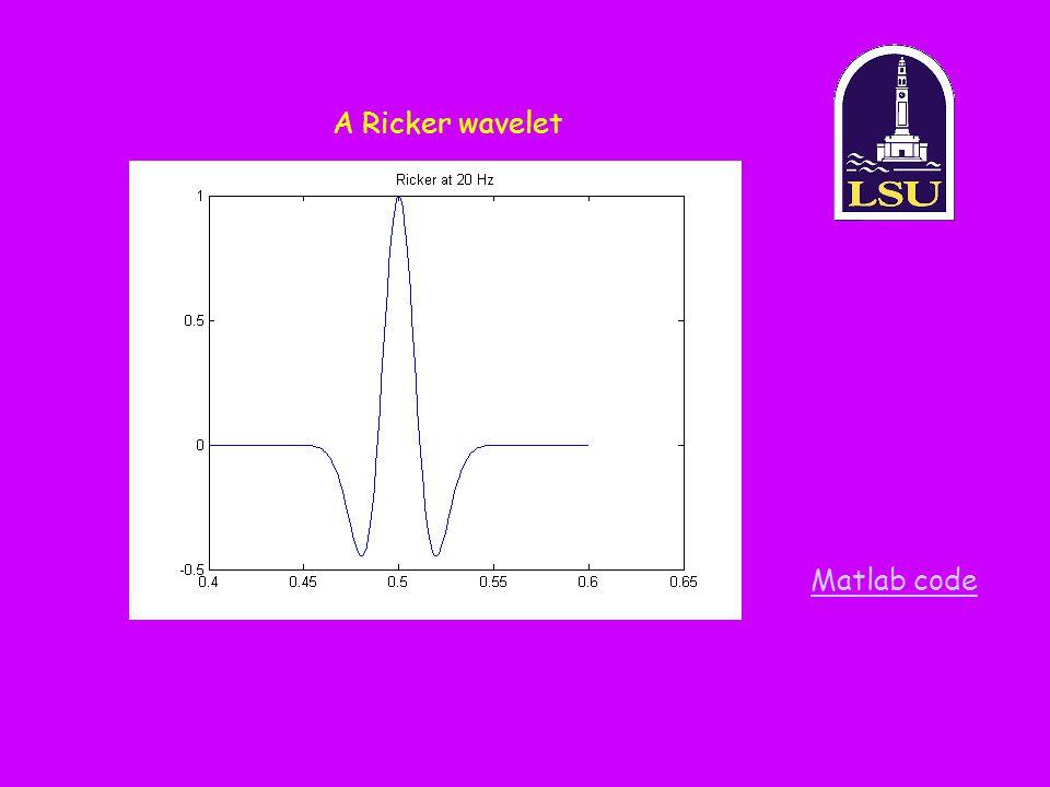 A Ricker wavelet Matlab code