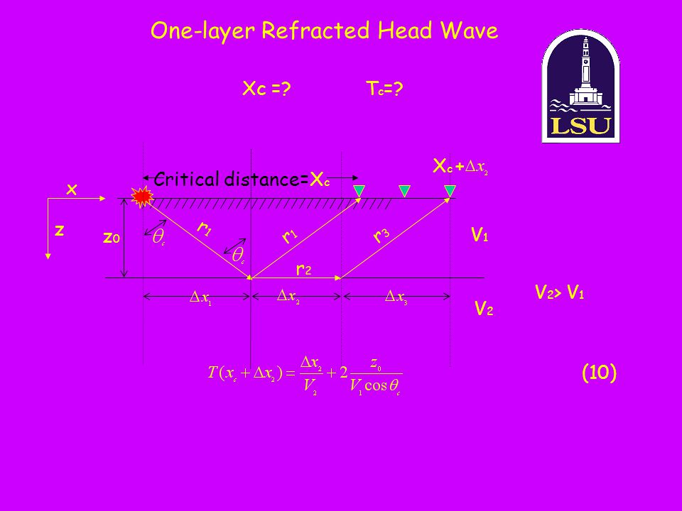One-layer Refracted Head Wave