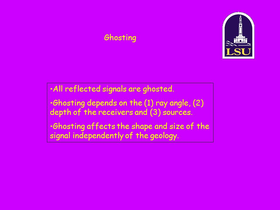 Ghosting All reflected signals are ghosted. Ghosting depends on the (1) ray angle, (2) depth of the receivers and (3) sources.
