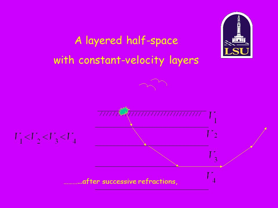 with constant-velocity layers