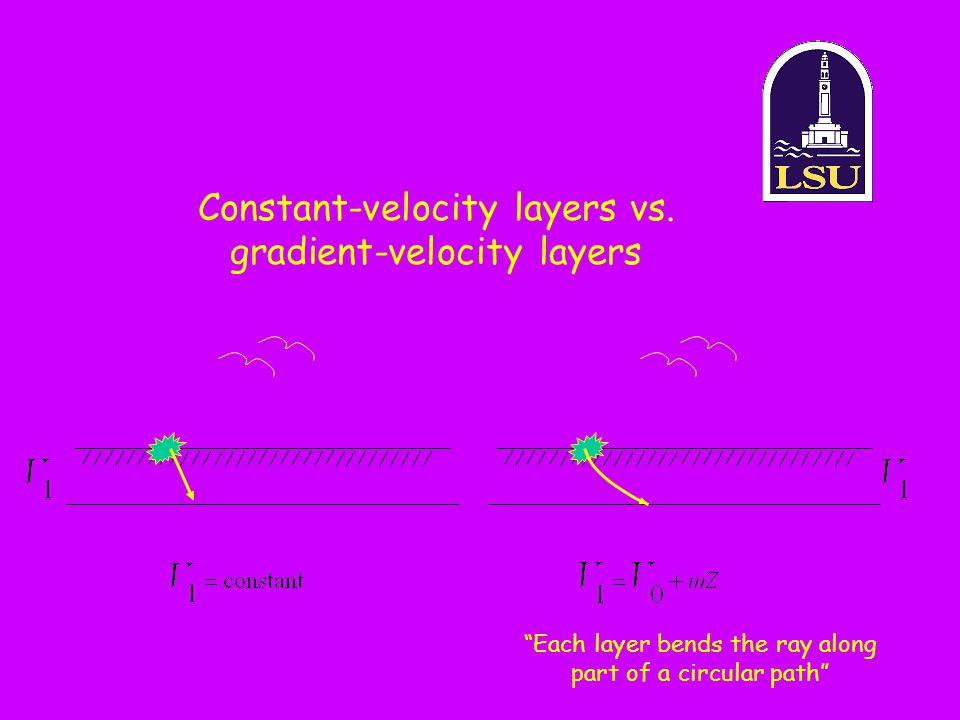 Constant-velocity layers vs. gradient-velocity layers