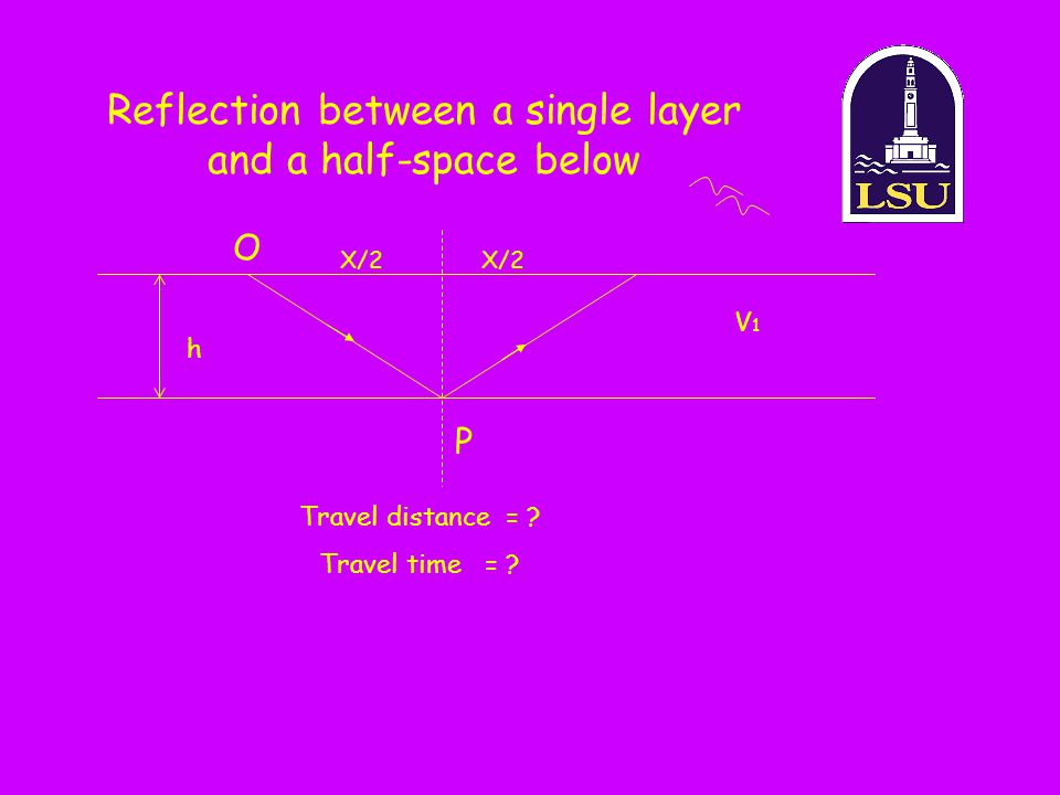 Reflection between a single layer and a half-space below