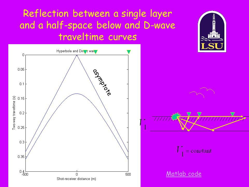 Reflection between a single layer and a half-space below and D-wave traveltime curves