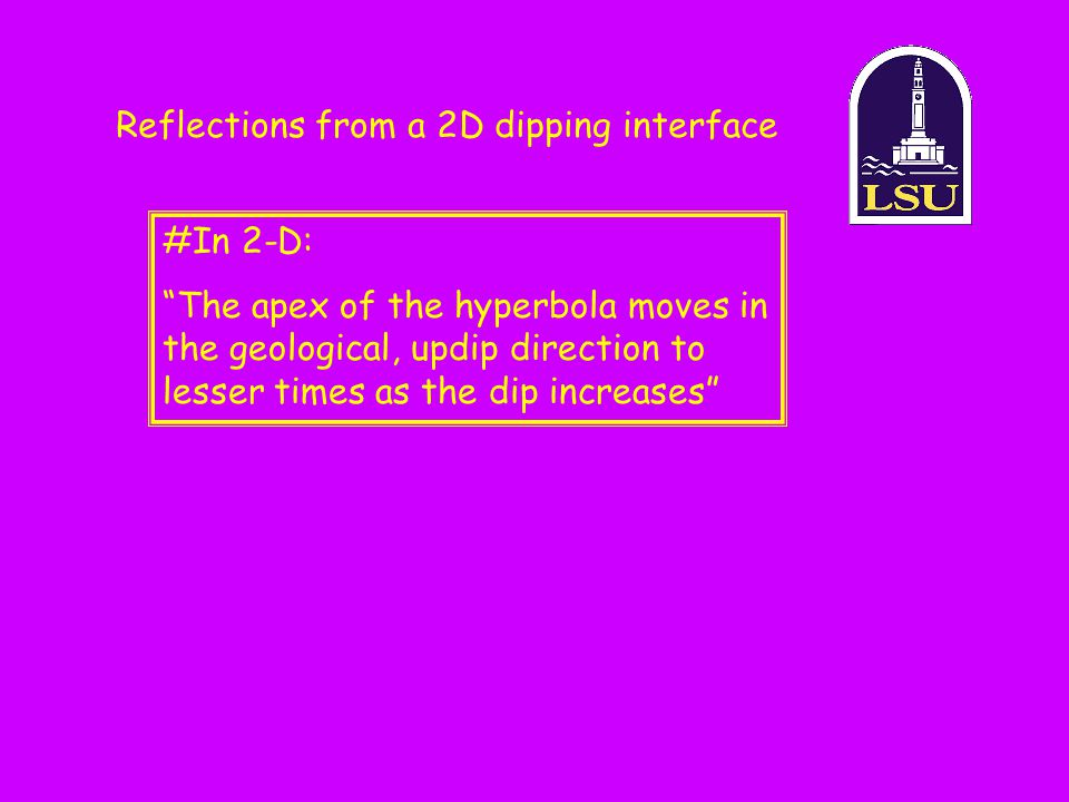 Reflections from a 2D dipping interface