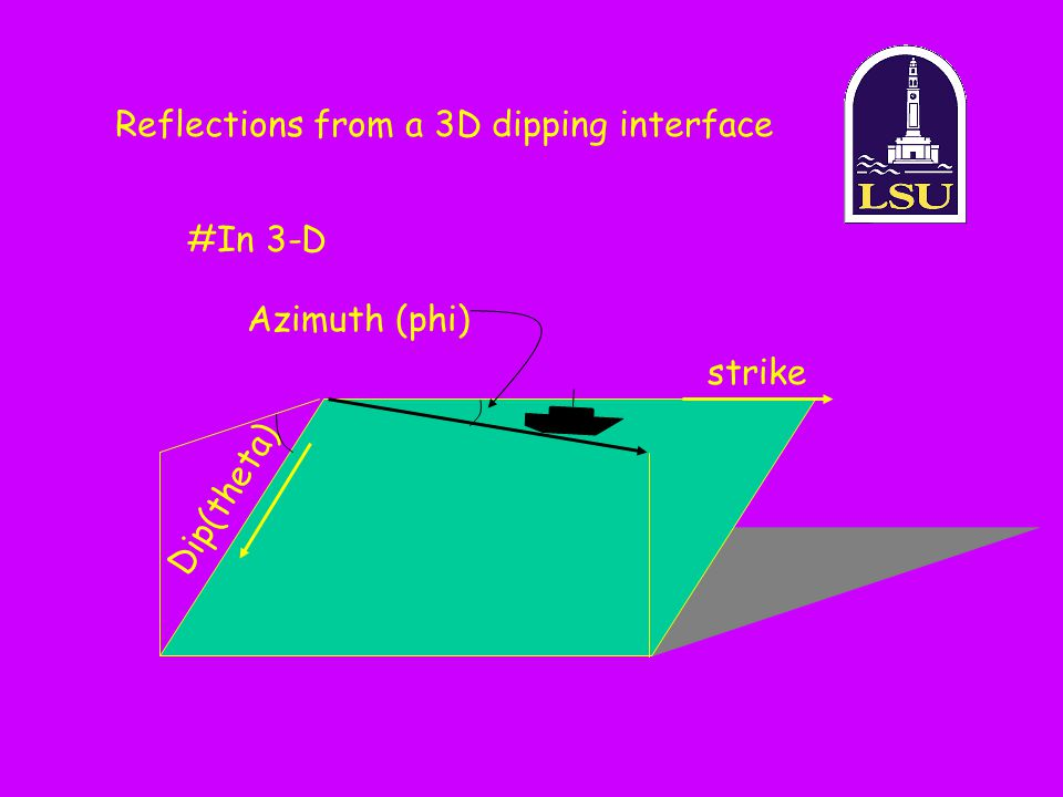 Reflections from a 3D dipping interface