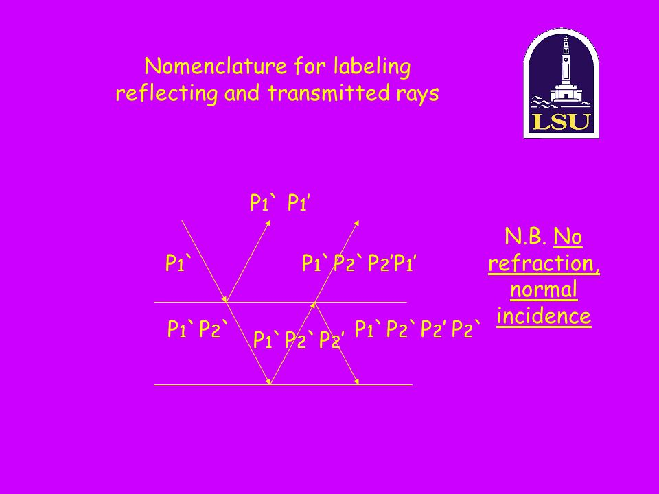 Nomenclature for labeling reflecting and transmitted rays