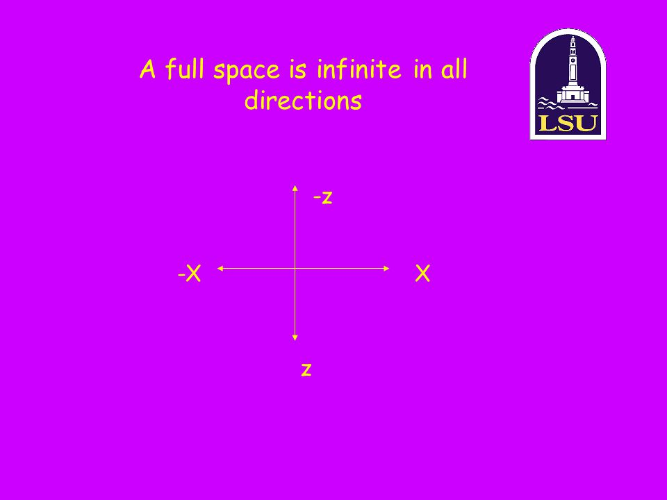 A full space is infinite in all directions