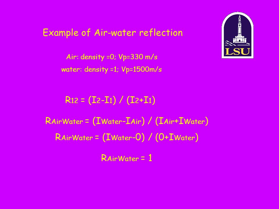 Example of Air-water reflection
