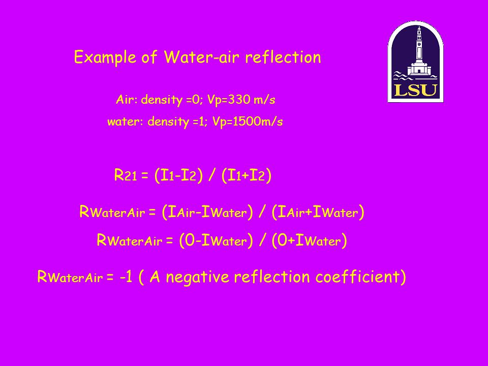Example of Water-air reflection
