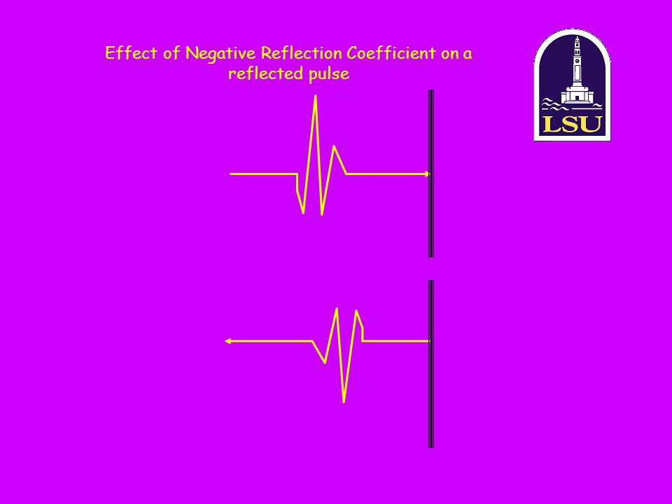 Effect of Negative Reflection Coefficient on a reflected pulse