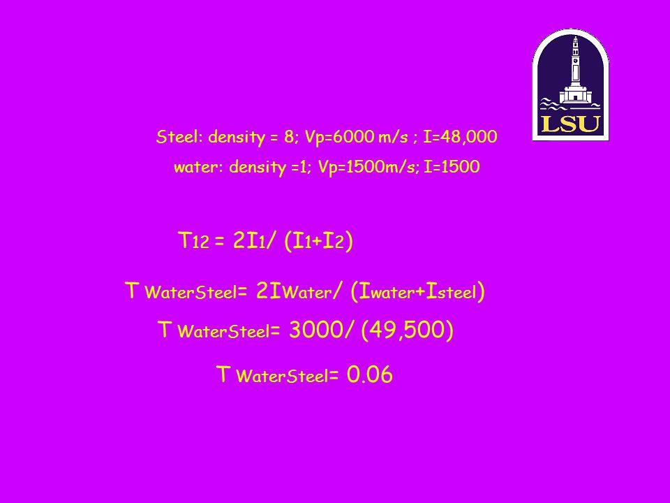 T WaterSteel= 2IWater/ (Iwater+Isteel)
