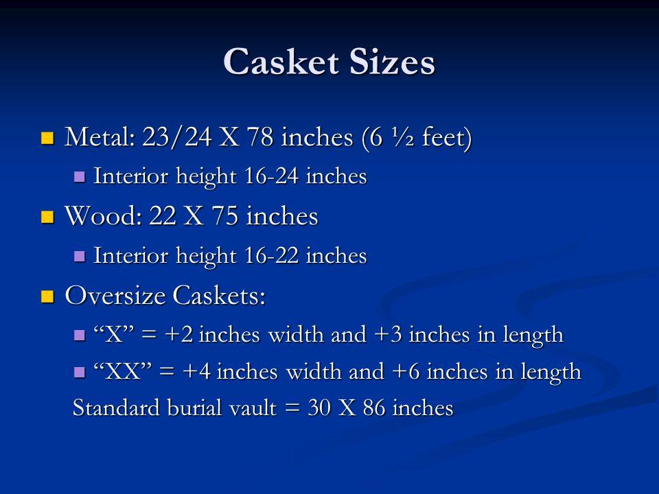 caskets cap openings ppt download. Black Bedroom Furniture Sets. Home Design Ideas