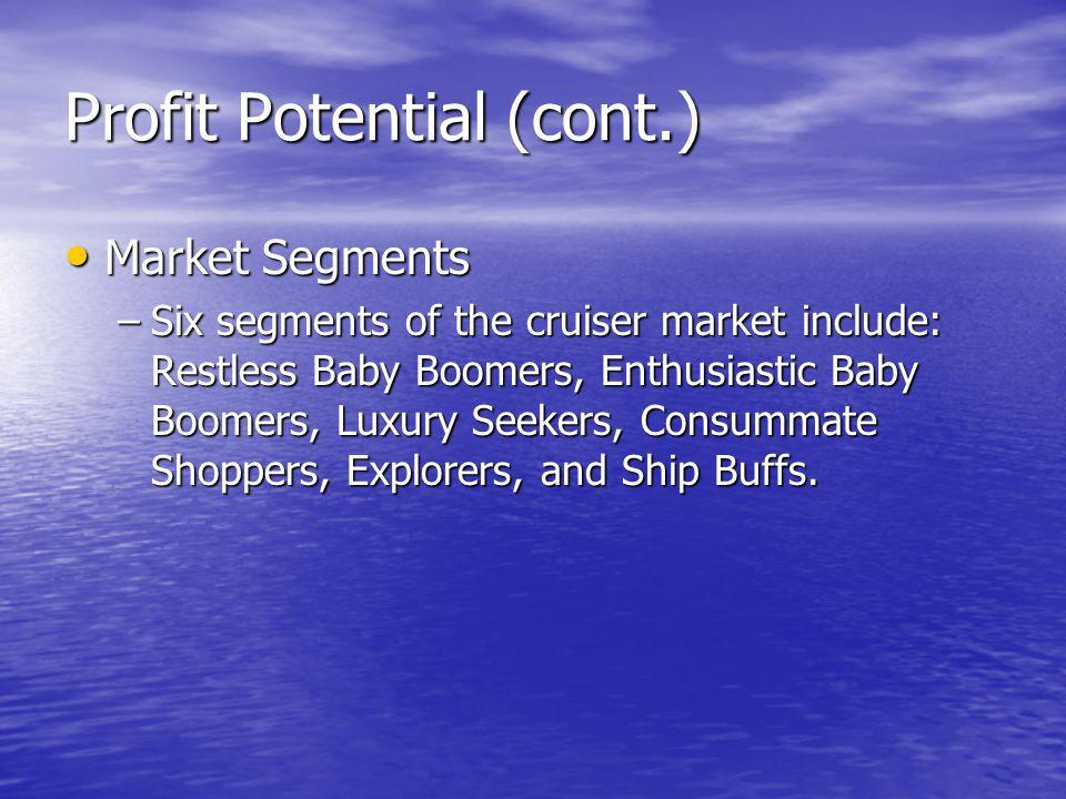 Profit Potential (cont.)