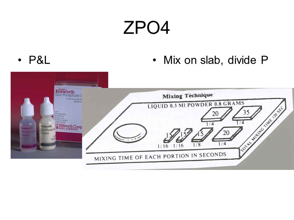 ZPO4 P&L Mix on slab, divide P