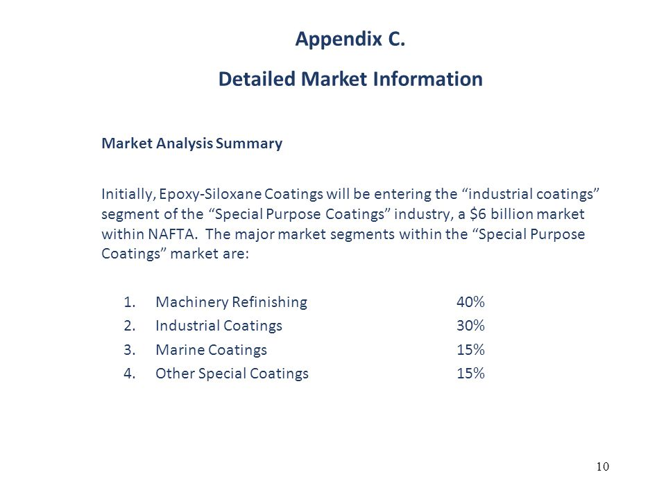 Detailed Market Information