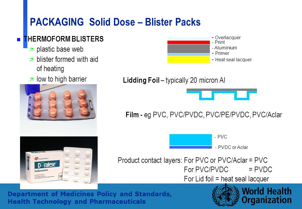 PACKAGING Solid Dose – Blister Packs