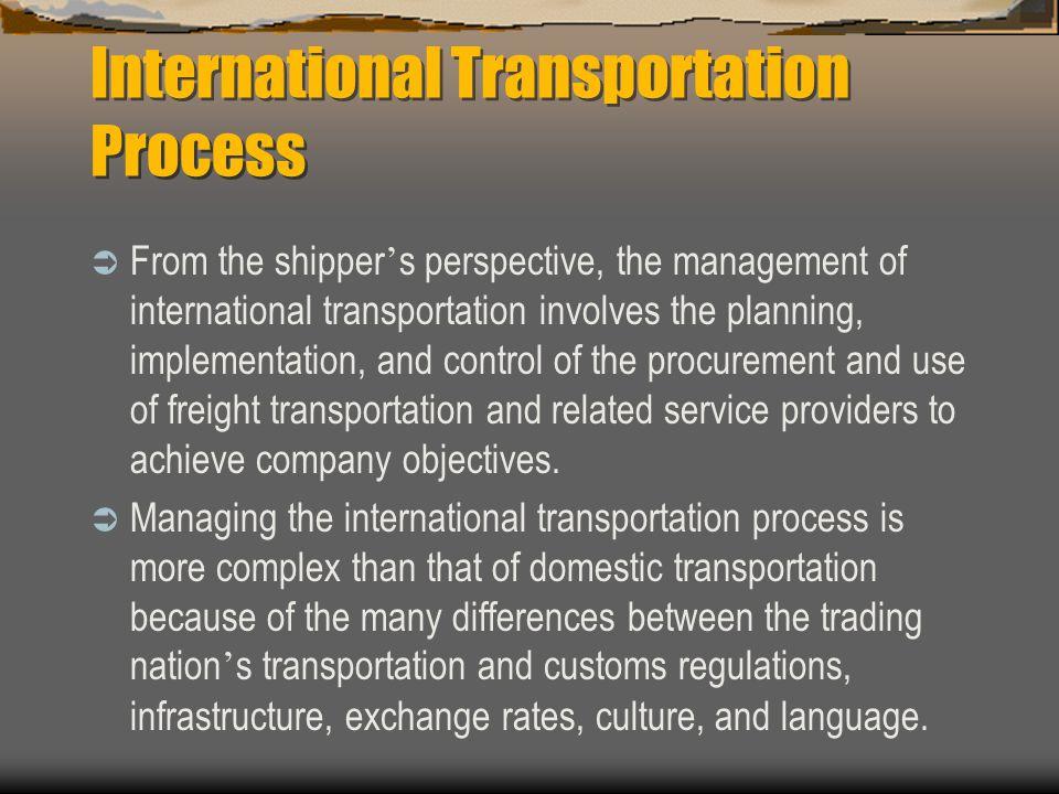 International Transportation Process