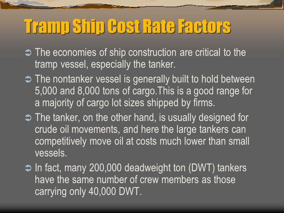 Tramp Ship Cost Rate Factors