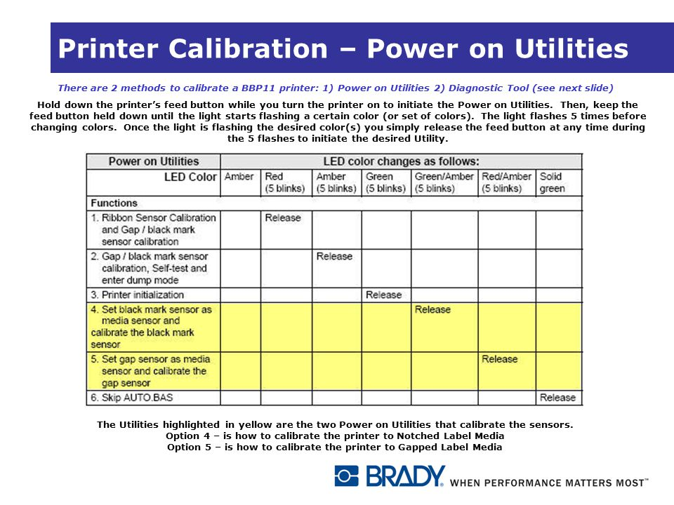 Printer Calibration – Power on Utilities