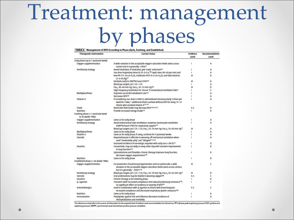 Treatment: management by phases