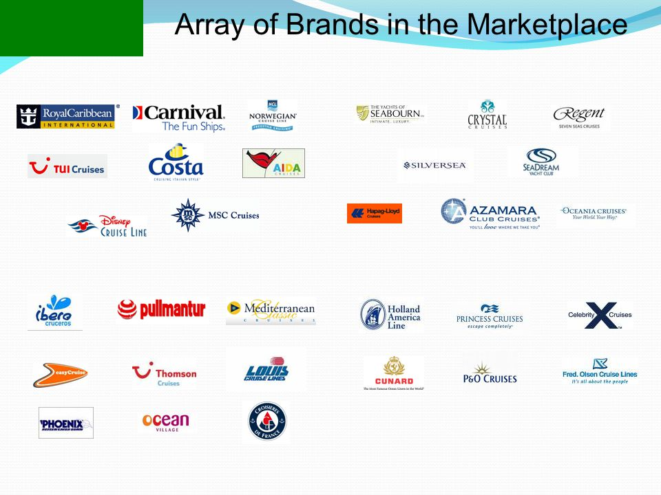Array of Brands in the Marketplace