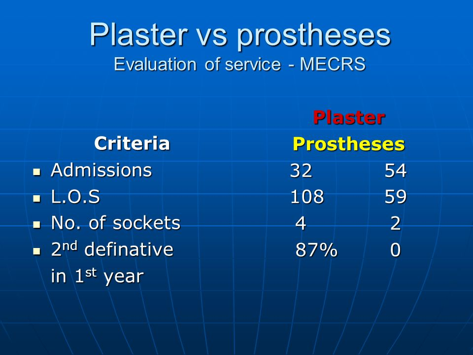 Plaster vs prostheses Evaluation of service - MECRS