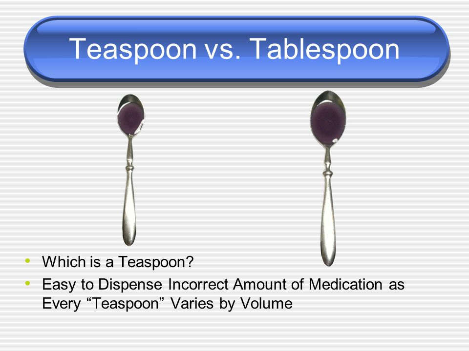 Teaspoon vs. Tablespoon