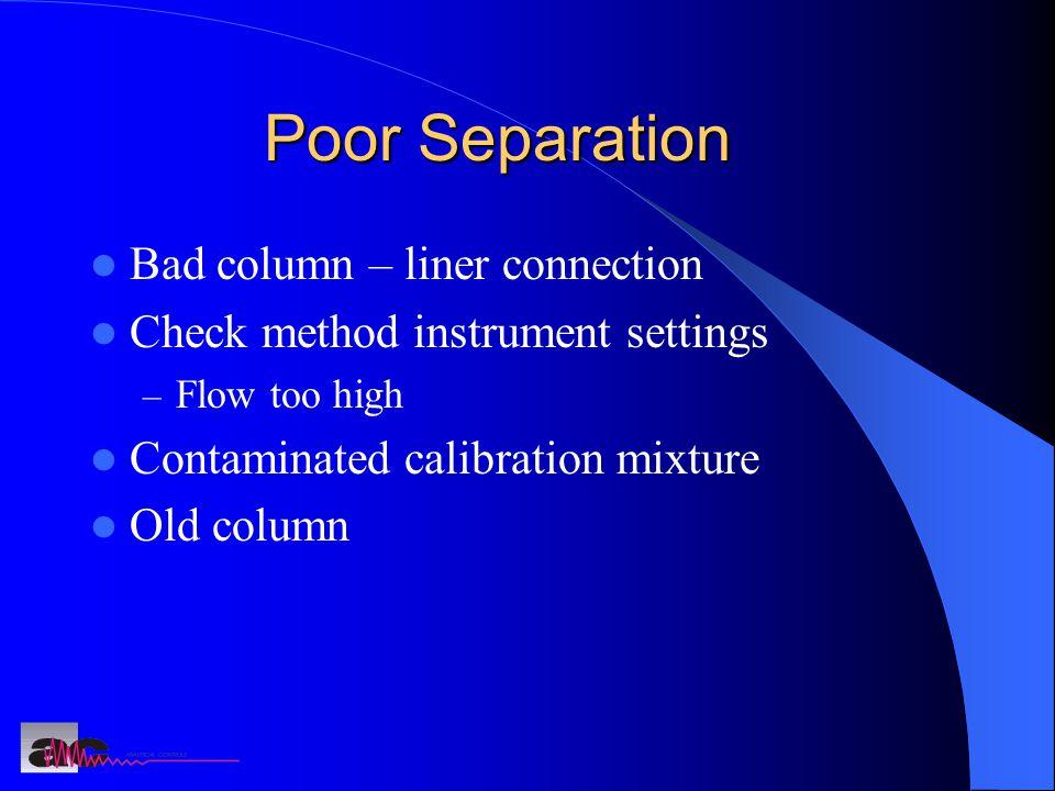 Poor Separation Bad column – liner connection