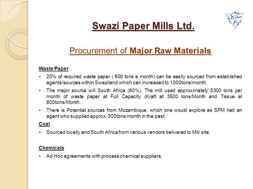 Procurement of Major Raw Materials