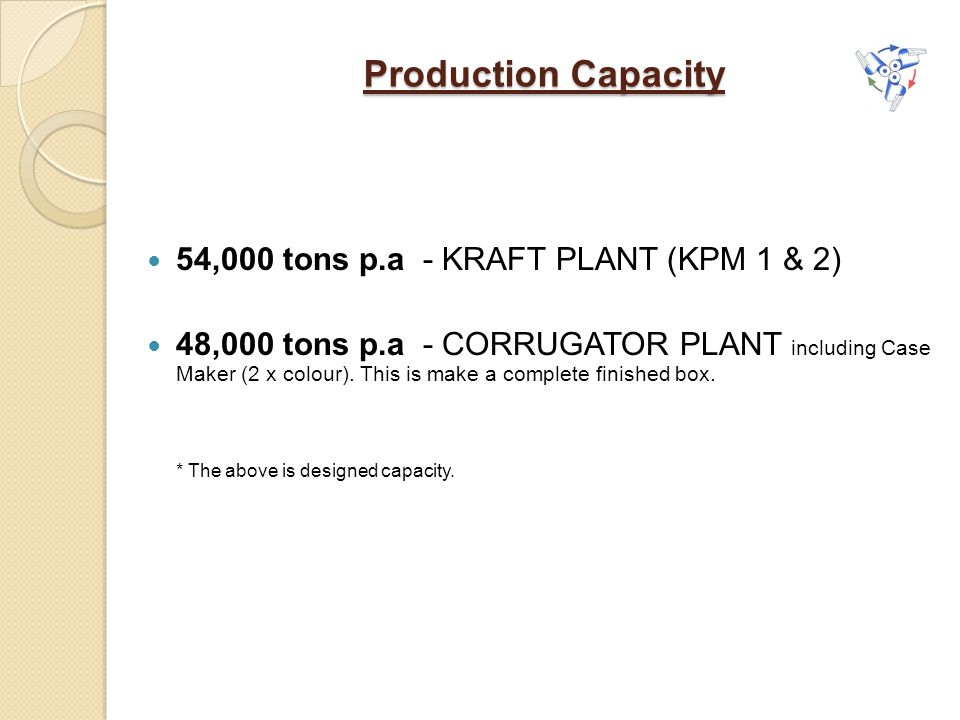 Production Capacity 54,000 tons p.a - KRAFT PLANT (KPM 1 & 2)