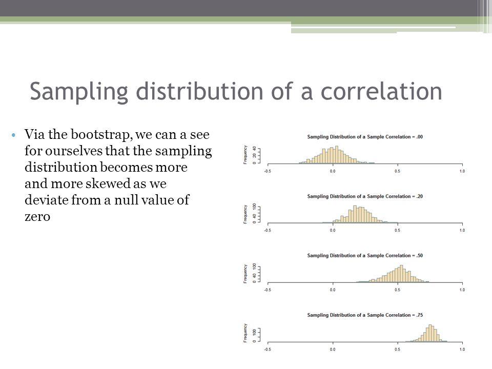 Sampling distribution of a correlation