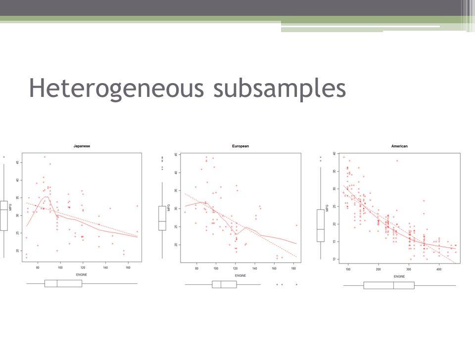 Heterogeneous subsamples