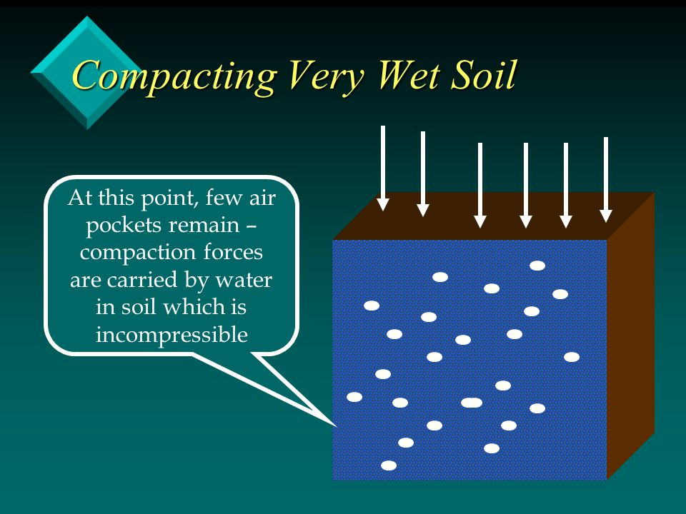 Compacting Very Wet Soil