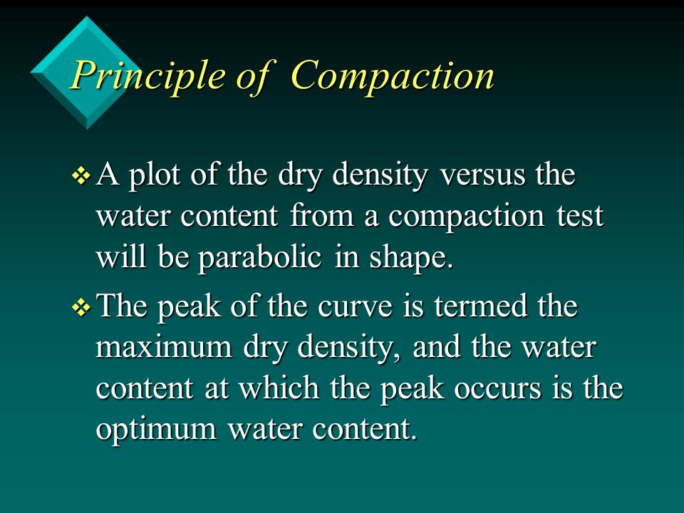 Principle of Compaction