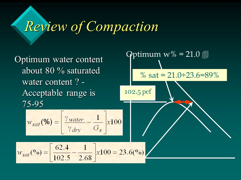 Review of Compaction Optimum w% = 21.0  Optimum water content about 80 % saturated water content - Acceptable range is 75-95.