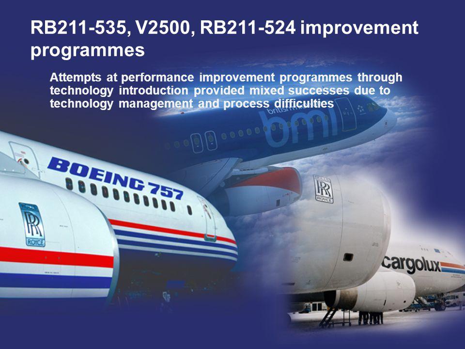 RB211-535, V2500, RB211-524 improvement programmes