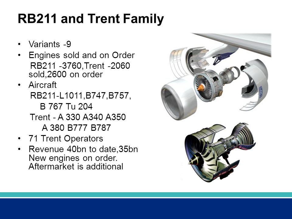 RB211 and Trent Family Variants -9 Engines sold and on Order