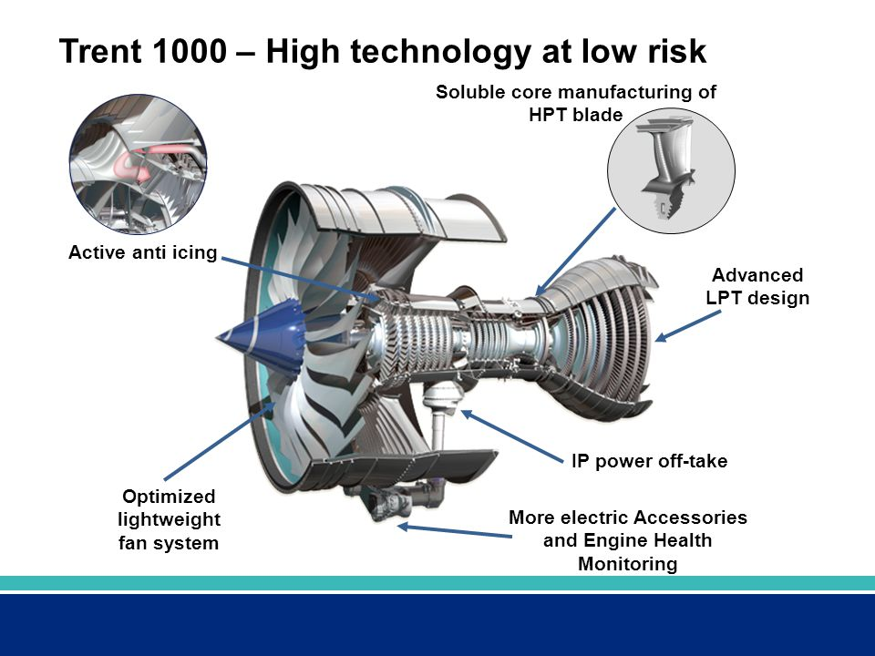 Trent 1000 – High technology at low risk